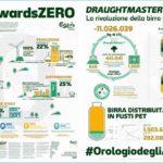 Carlsberg Italia presenta i numeri della sostenibilità: ResponsiBEERity 2017