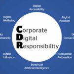 La responsabilità sociale nell'era digitale