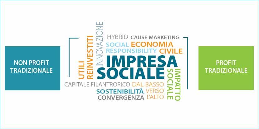 L'impresa sociale è un'idea, non è solo un tipo di impresa non profit